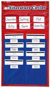 Literature Circles pocket chart