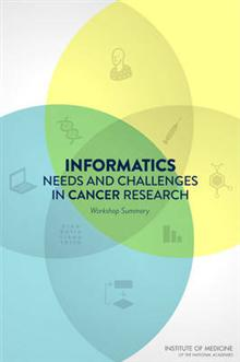 Informatics Needs and Challenges in Cancer Research: Workshop Summary