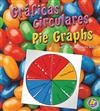 Graficas Circulares/Pie Graphs