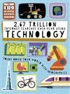 The Big Countdown: 2.67 Trillion Internet Searches Each Year Using Technology